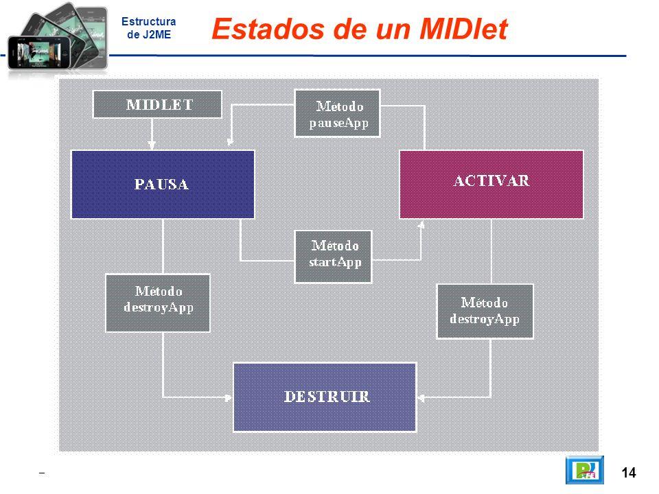 14 _ Estados de un MIDlet Estructura de J2ME