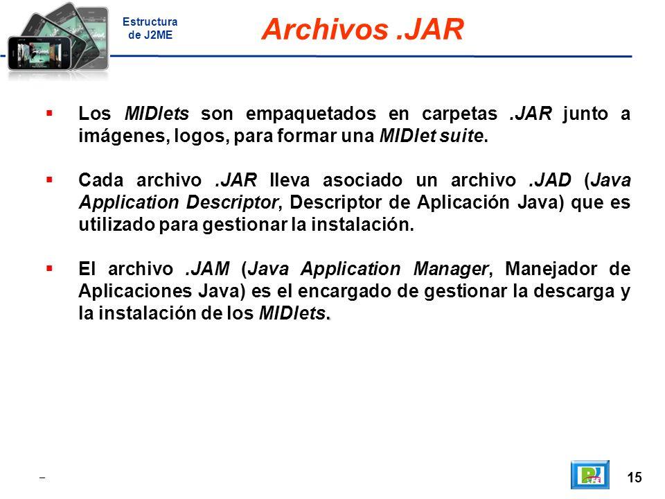 15 _ Archivos.JAR Los MIDlets son empaquetados en carpetas.JAR junto a imágenes, logos, para formar una MIDlet suite.