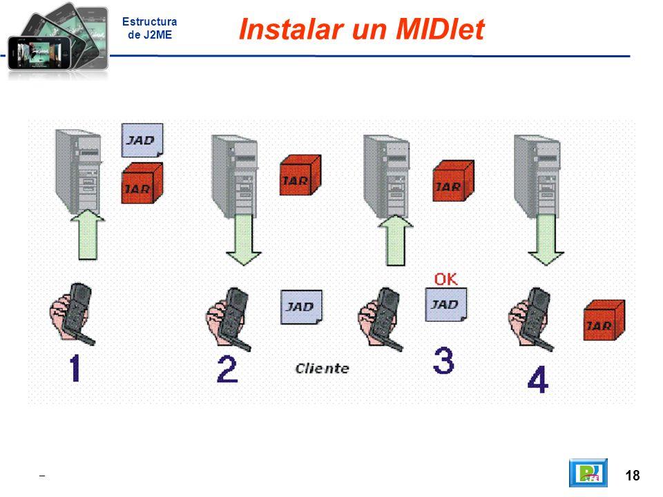 18 _ Instalar un MIDlet Estructura de J2ME