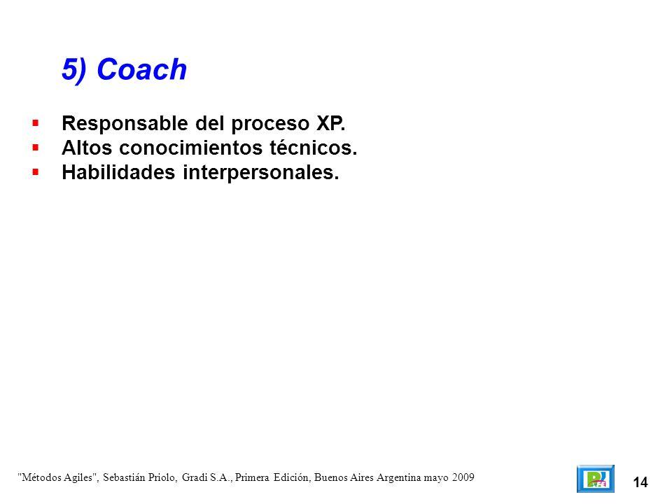 14 Responsable del proceso XP. Altos conocimientos técnicos. Habilidades interpersonales. 5) Coach