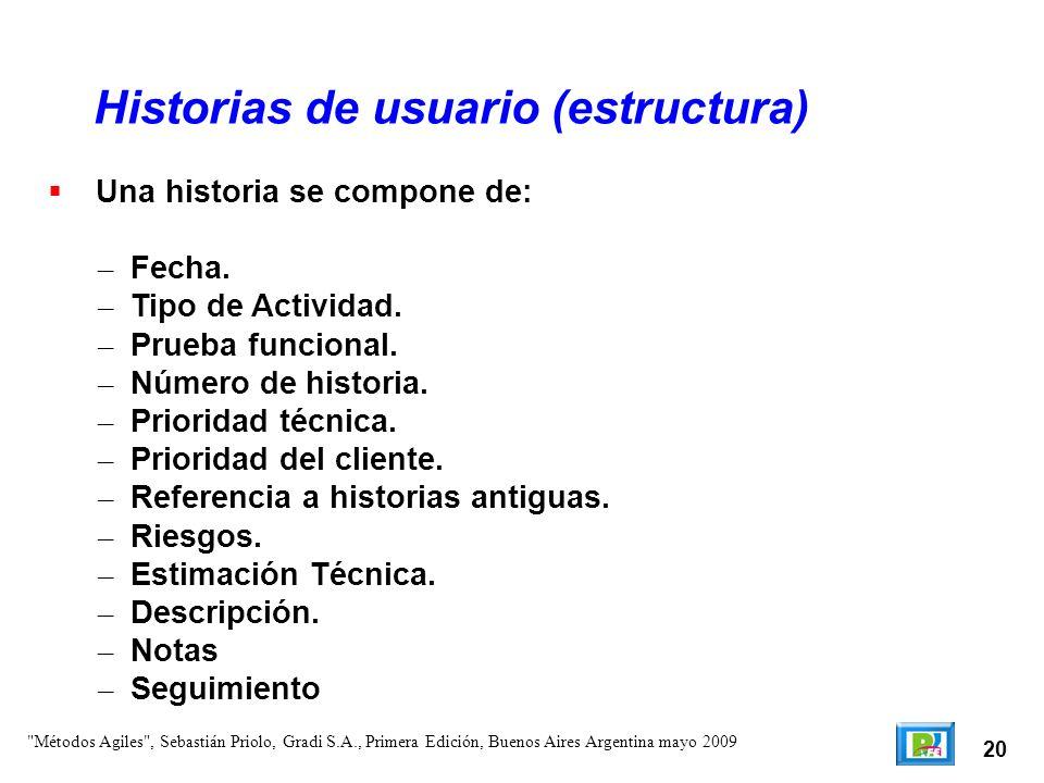 20 Una historia se compone de: – Fecha. – Tipo de Actividad. – Prueba funcional. – Número de historia. – Prioridad técnica. – Prioridad del cliente. –