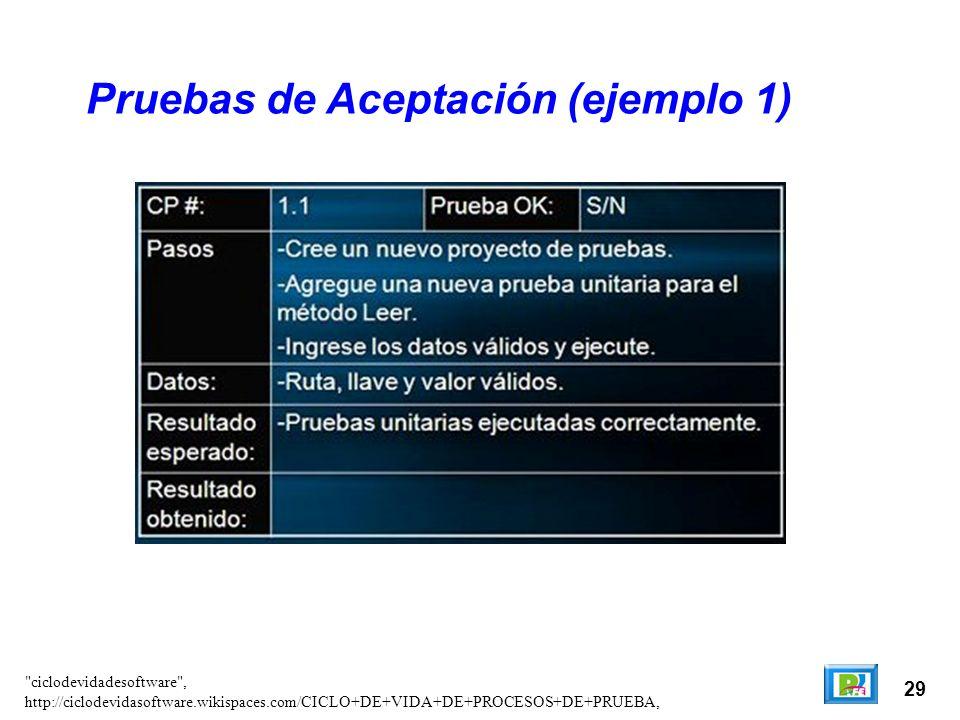29 Pruebas de Aceptación (ejemplo 1)