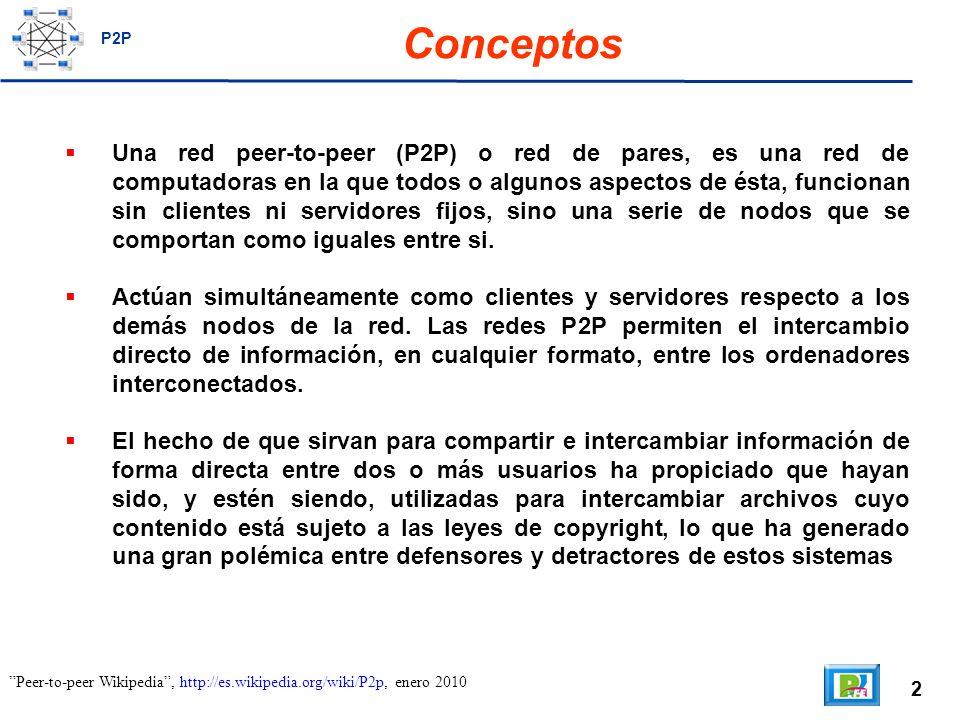 3 Peer-to-peer Wikipedia, http://en.wikipedia.org/wiki/Peer-to-peer, enero 2010 Arquitectura P2P sin infraestructura central P2P con servidor centralizado P2P