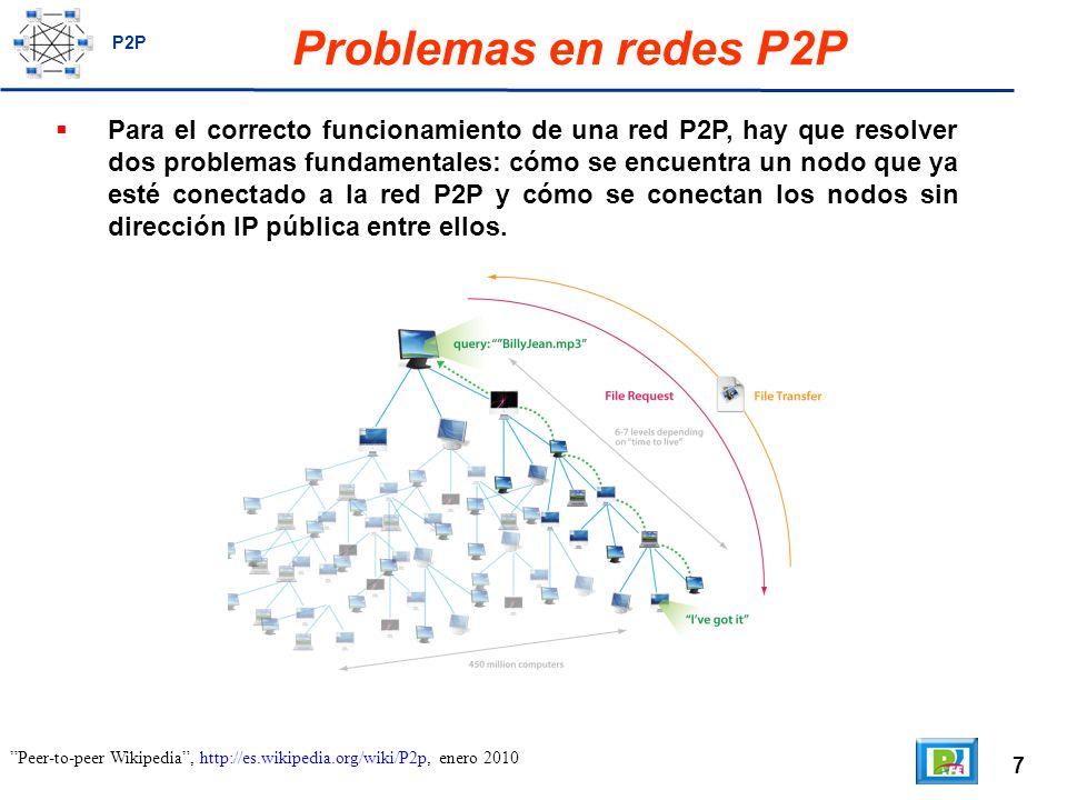 8 Problemas en redes P2P Para resolver el problema, la solución habitual es realizar una conexión a un servidor (o servidores) inicial con dirección bien conocida (normalmente IP fija) que el programa P2P tiene almacenada.