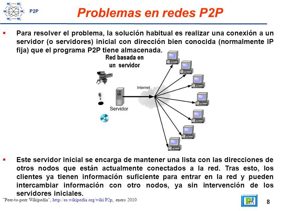 9 Clasificación de redes P2P P2P Peer-to-peer Wikipedia, http://es.wikipedia.org/wiki/P2p, enero 2010
