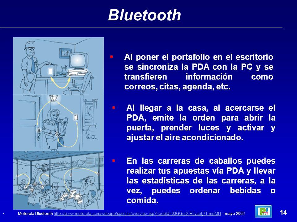 Bluetooth 14 Al poner el portafolio en el escritorio se sincroniza la PDA con la PC y se transfieren información como correos, citas, agenda, etc.