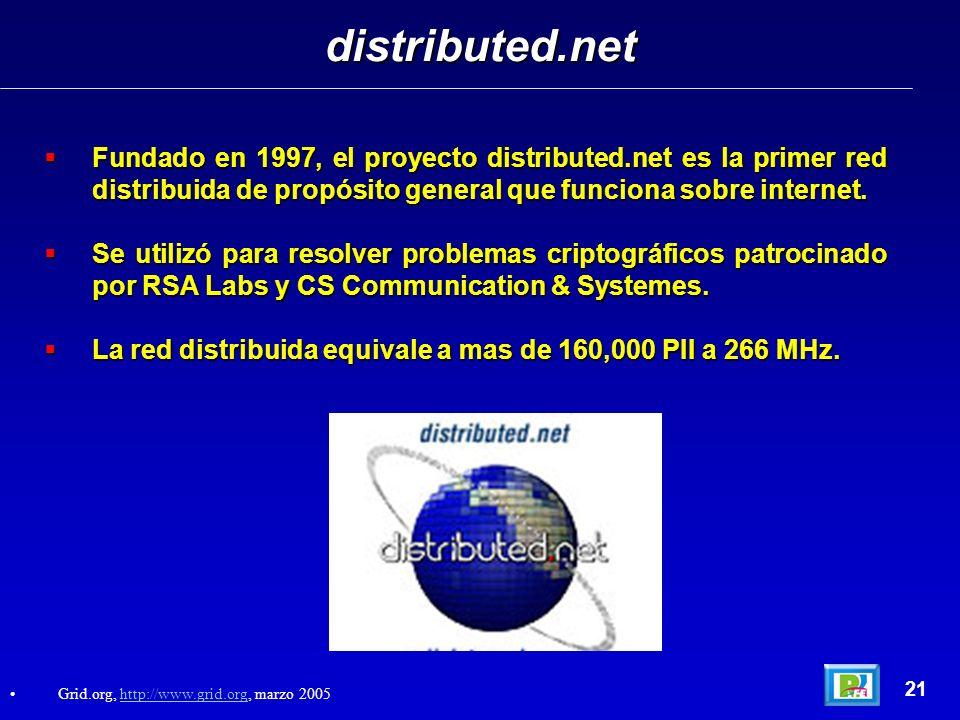 21 Fundado en 1997, el proyecto distributed.net es la primer red distribuida de propósito general que funciona sobre internet.