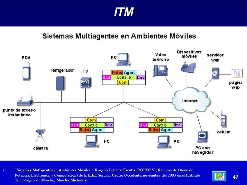 47 Sistemas Mutiagentes en Ambientes Móviles, Rogelio Ferreira Escutia, ROPEC V ( Reunión de Otoño de Potencia, Electrónica y Computación) de la IEEE Sección Centro Occidente, noviembre del 2003 en el Instituto Tecnológico de Morelia, Morelia Michoacán.