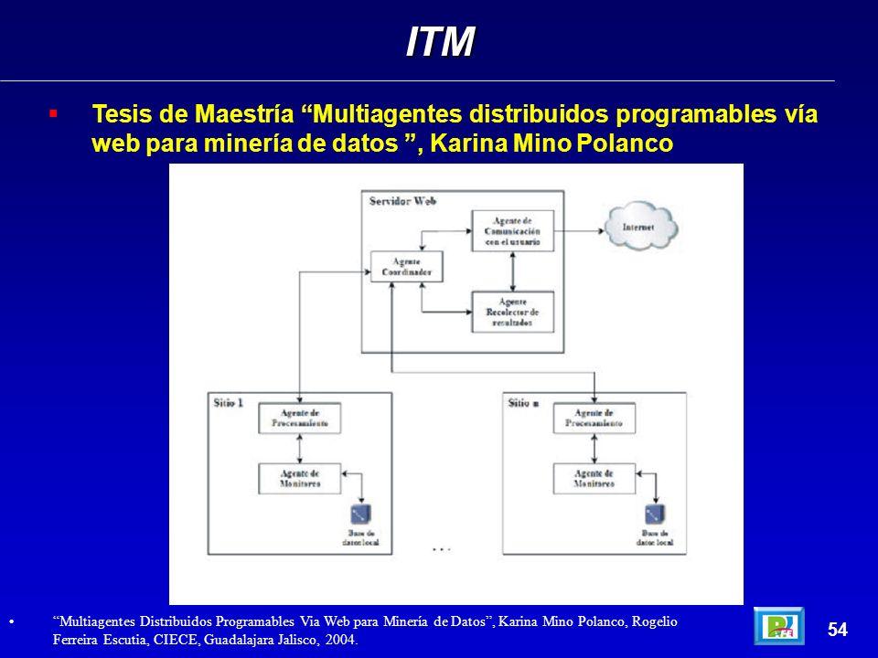 Tesis de Maestría Multiagentes distribuidos programables vía web para minería de datos, Karina Mino Polanco ITM 54 Multiagentes Distribuidos Programables Via Web para Minería de Datos, Karina Mino Polanco, Rogelio Ferreira Escutia, CIECE, Guadalajara Jalisco, 2004.
