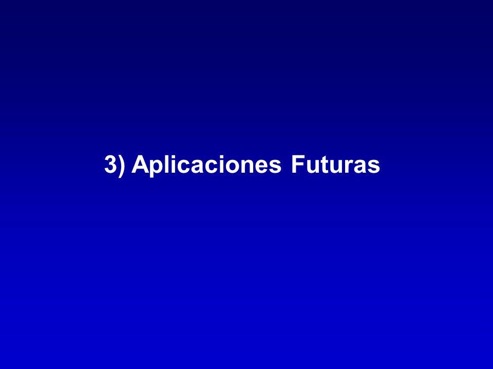 3) Aplicaciones Futuras