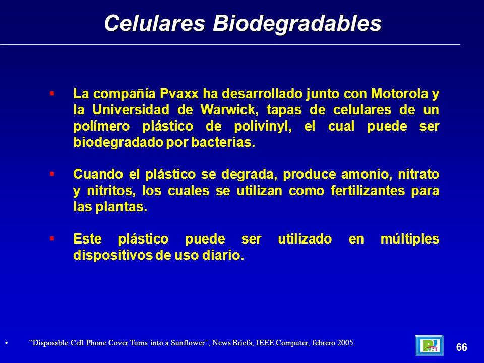 La compañía Pvaxx ha desarrollado junto con Motorola y la Universidad de Warwick, tapas de celulares de un polímero plástico de polivinyl, el cual puede ser biodegradado por bacterias.