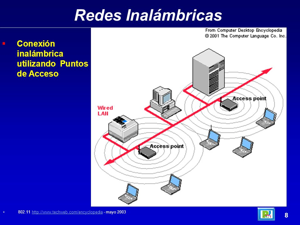 802.11 9 Access Point en el Departamento de Sistemas y Computación, ITM
