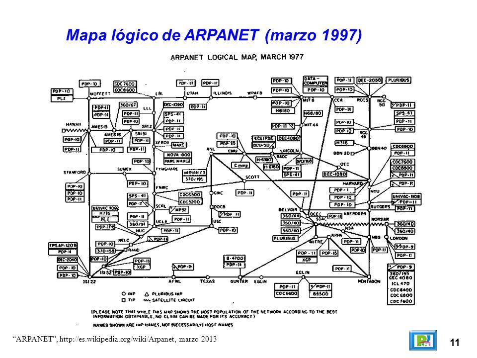 11 ARPANET, http://es.wikipedia.org/wiki/Arpanet, marzo 2013 Mapa lógico de ARPANET (marzo 1997)