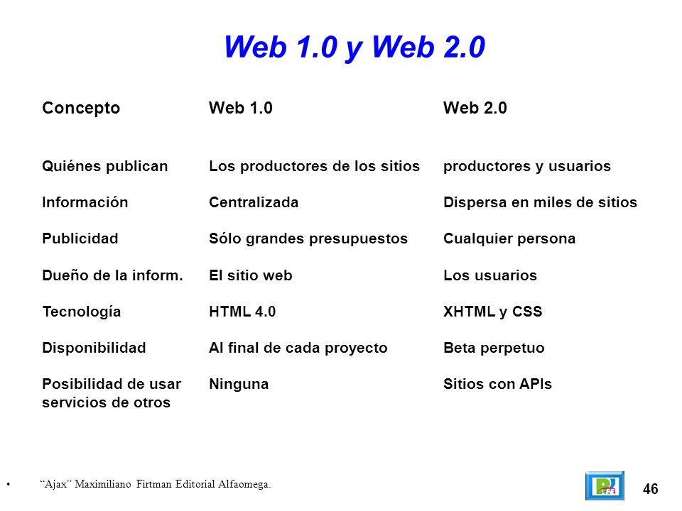 46 Ajax Maximiliano Firtman Editorial Alfaomega. Web 1.0 y Web 2.0 ConceptoWeb 1.0Web 2.0 Quiénes publicanLos productores de los sitiosproductores y u