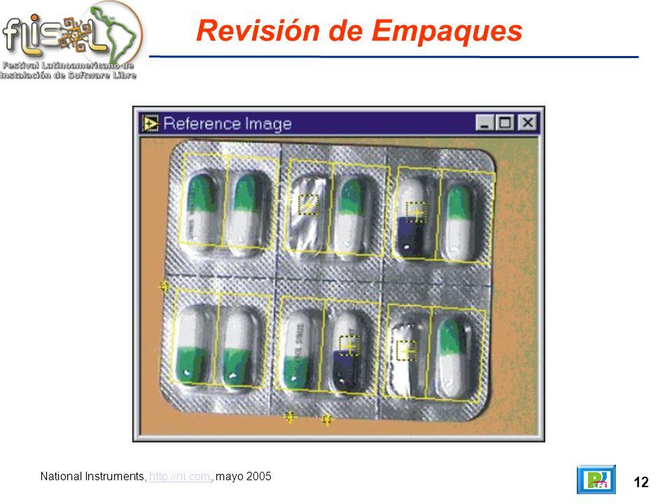 12 Revisión de Empaques National Instruments, http://ni.com, mayo 2005http://ni.com