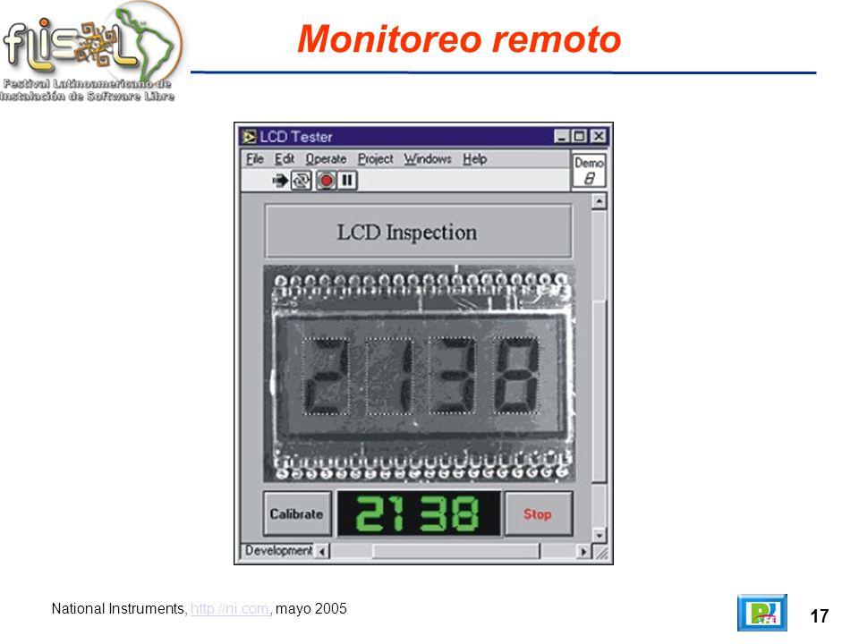 17 Monitoreo remoto National Instruments, http://ni.com, mayo 2005http://ni.com