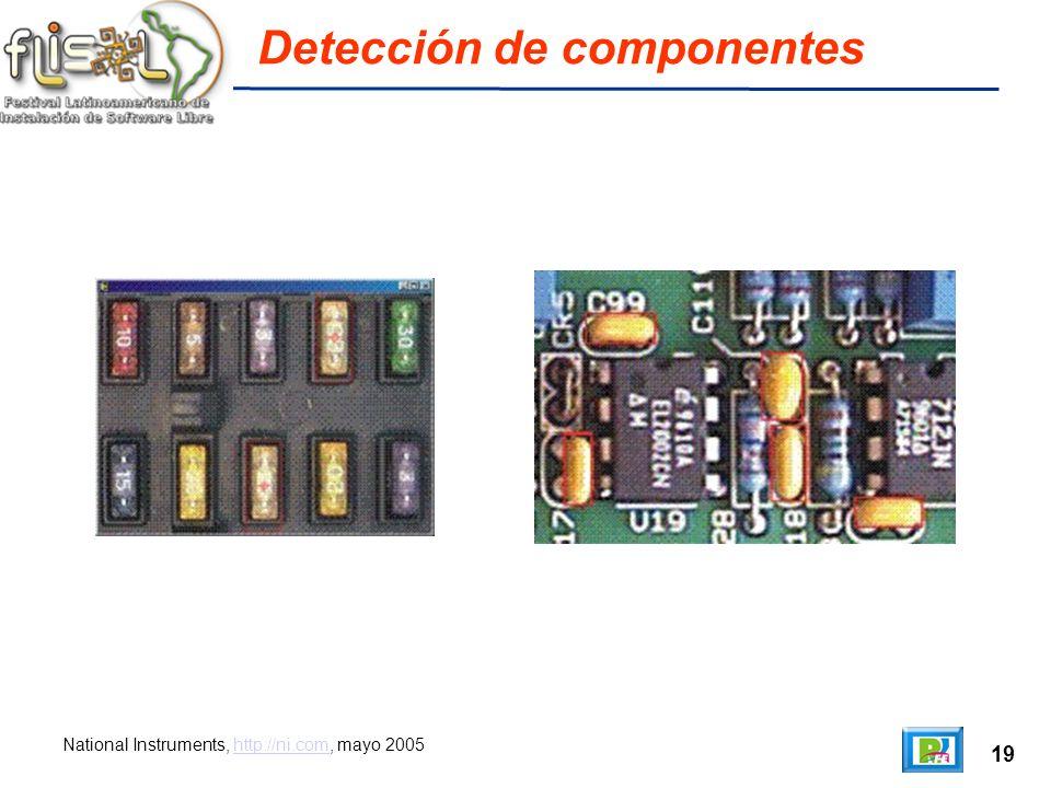 19 Detección de componentes National Instruments, http://ni.com, mayo 2005http://ni.com