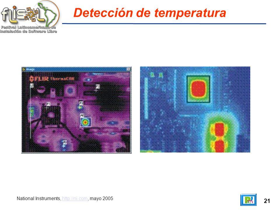 21 Detección de temperatura National Instruments, http://ni.com, mayo 2005http://ni.com
