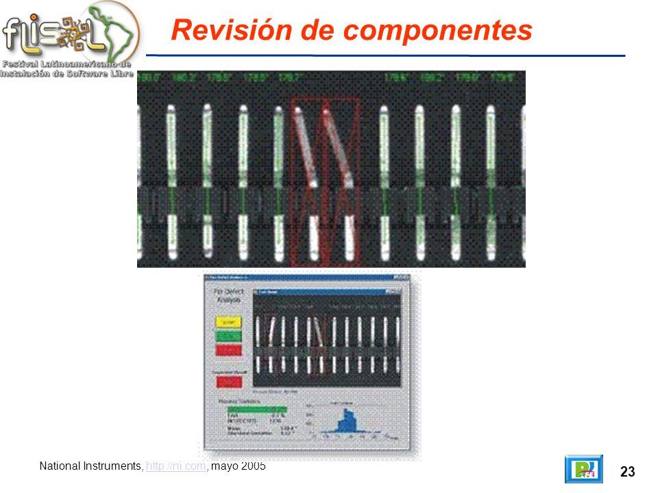 23 Revisión de componentes National Instruments, http://ni.com, mayo 2005http://ni.com