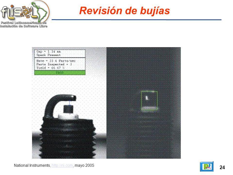 24 Revisión de bujías National Instruments, http://ni.com, mayo 2005http://ni.com