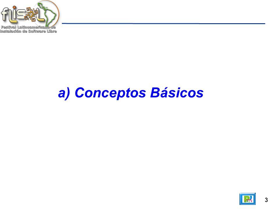 3 a) Conceptos Básicos