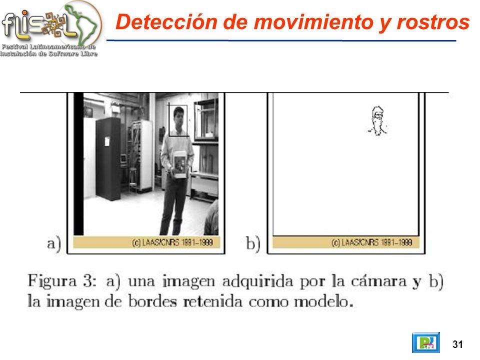 31 Detección de movimiento y rostros