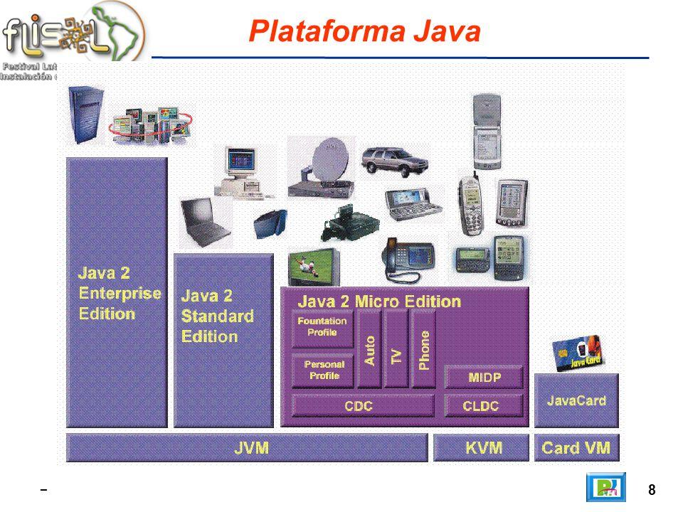 8 Plataforma Java _
