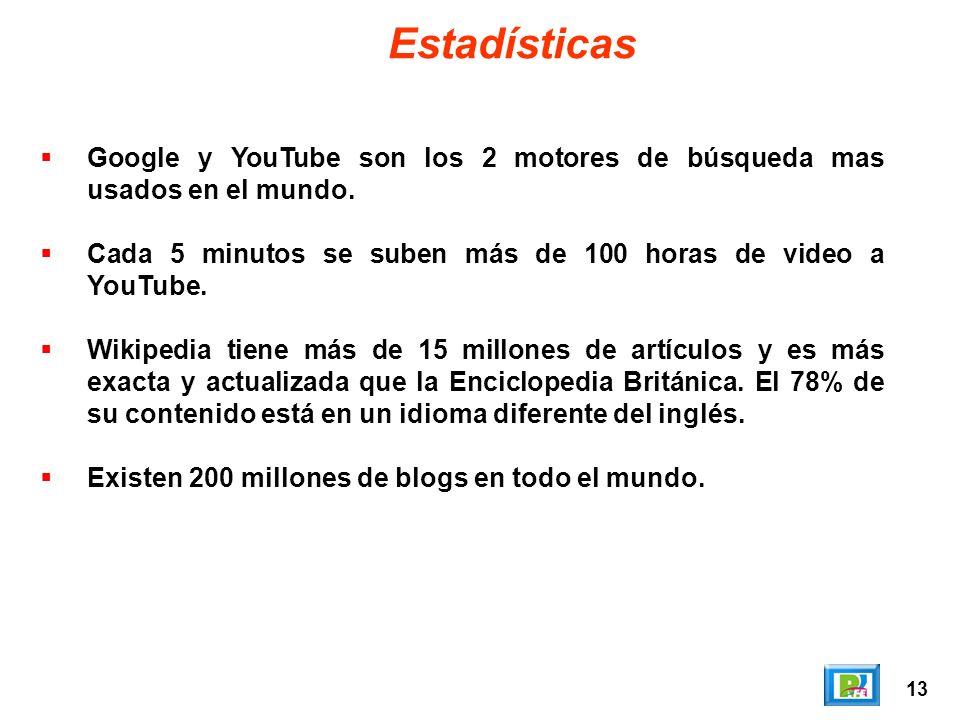 13 Estadísticas Google y YouTube son los 2 motores de búsqueda mas usados en el mundo.