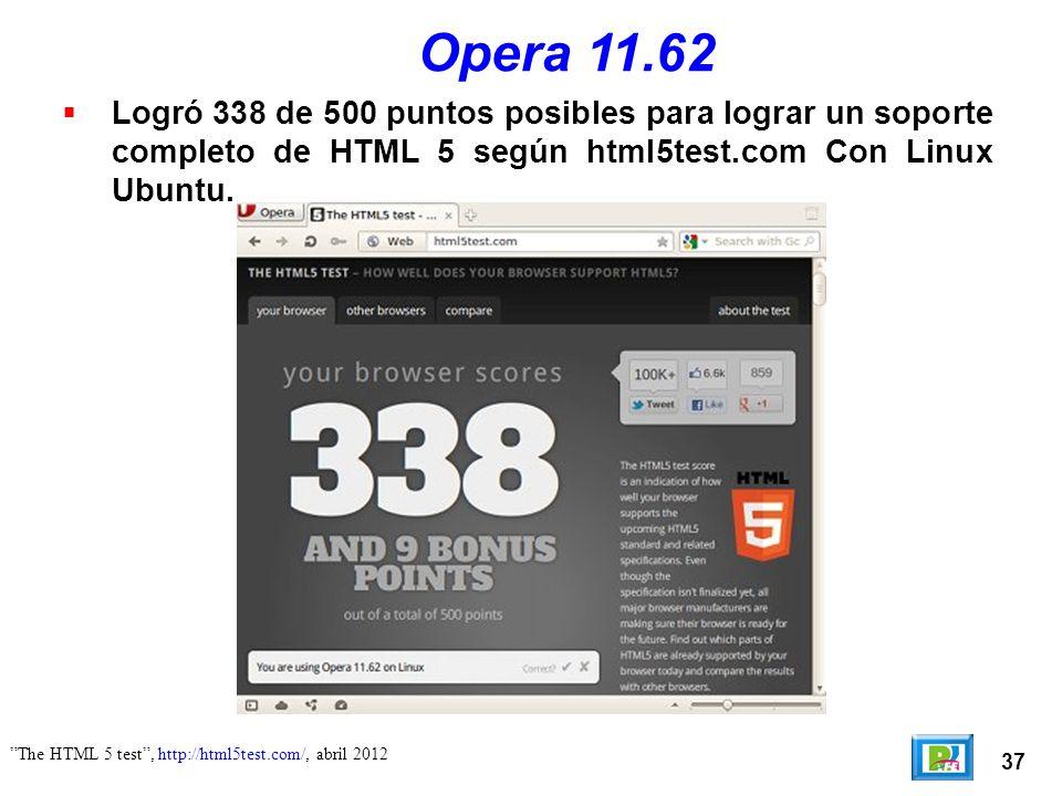 37 The HTML 5 test, http://html5test.com/, abril 2012 Opera 11.62 Logró 338 de 500 puntos posibles para lograr un soporte completo de HTML 5 según html5test.com Con Linux Ubuntu.