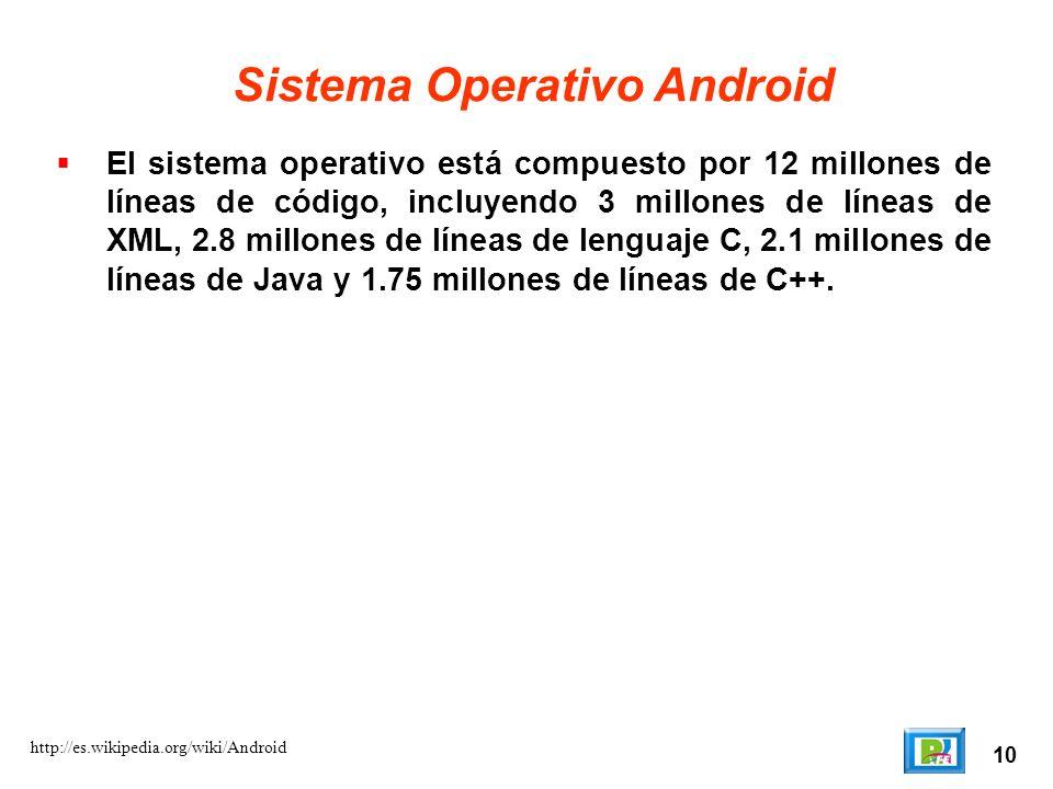 10 http://es.wikipedia.org/wiki/Android Sistema Operativo Android El sistema operativo está compuesto por 12 millones de líneas de código, incluyendo
