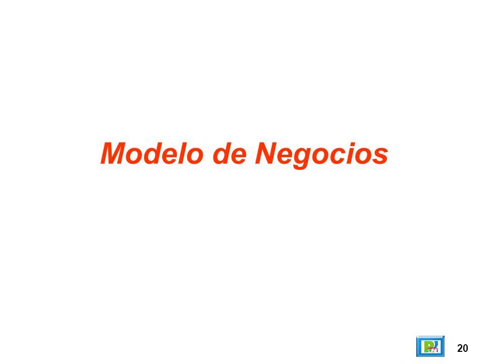 20 Modelo de Negocios