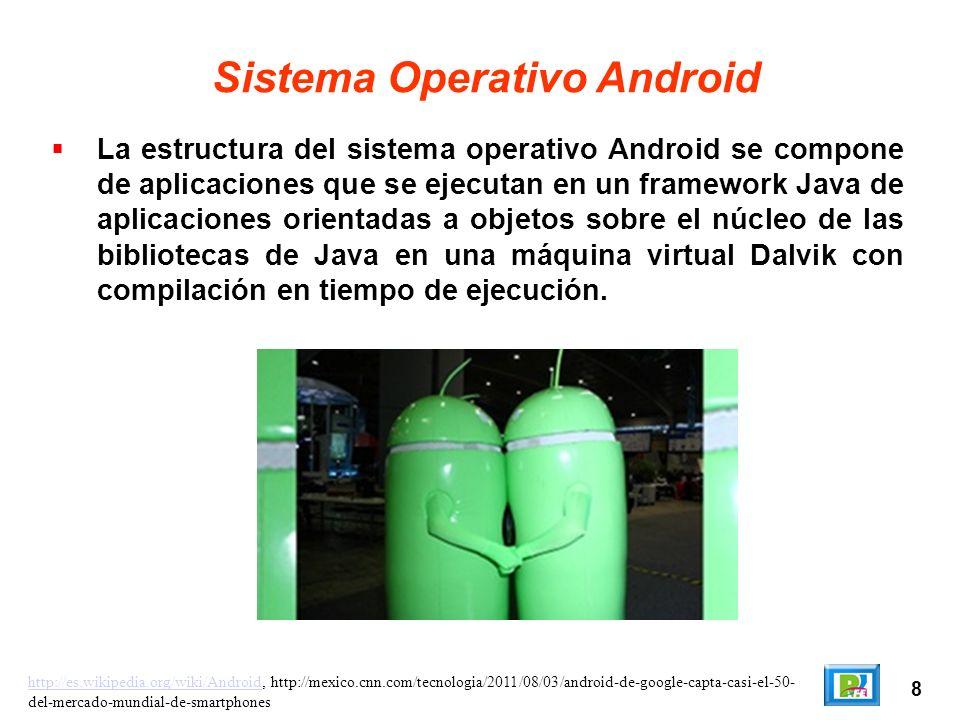 8 La estructura del sistema operativo Android se compone de aplicaciones que se ejecutan en un framework Java de aplicaciones orientadas a objetos sob