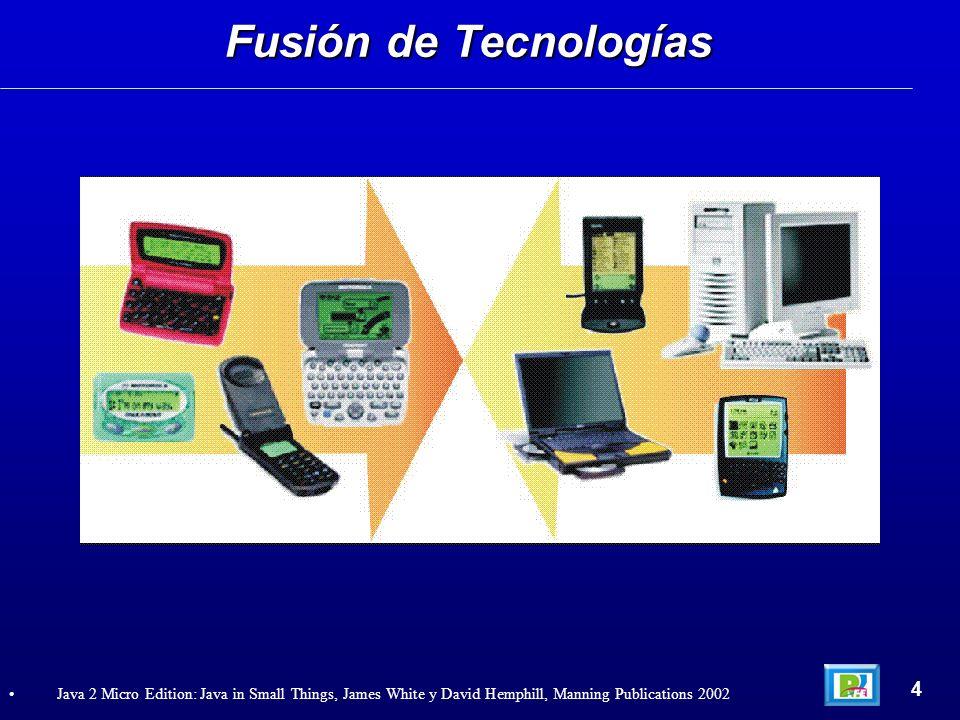 Fusión de Tecnologías 4 Java 2 Micro Edition: Java in Small Things, James White y David Hemphill, Manning Publications 2002
