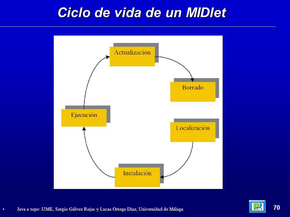 Ciclo de vida de un MIDlet 70 Java a tope: J2ME, Sergio Gálvez Rojas y Lucas Ortega Díaz, Universidad de Málaga