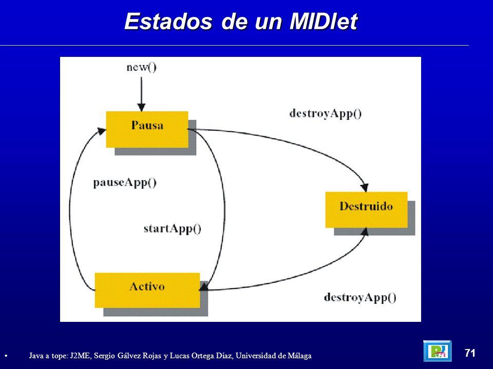 Estados de un MIDlet 71 Java a tope: J2ME, Sergio Gálvez Rojas y Lucas Ortega Díaz, Universidad de Málaga