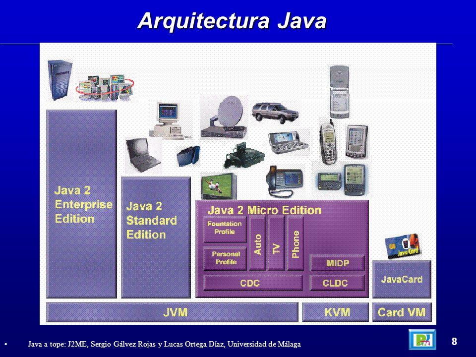 Métodos de la clase Displayable 89 Java a tope: J2ME, Sergio Gálvez Rojas y Lucas Ortega Díaz, Universidad de Málaga Métodos Descripción void addComand(Command cmd)Añade el Command cmd.
