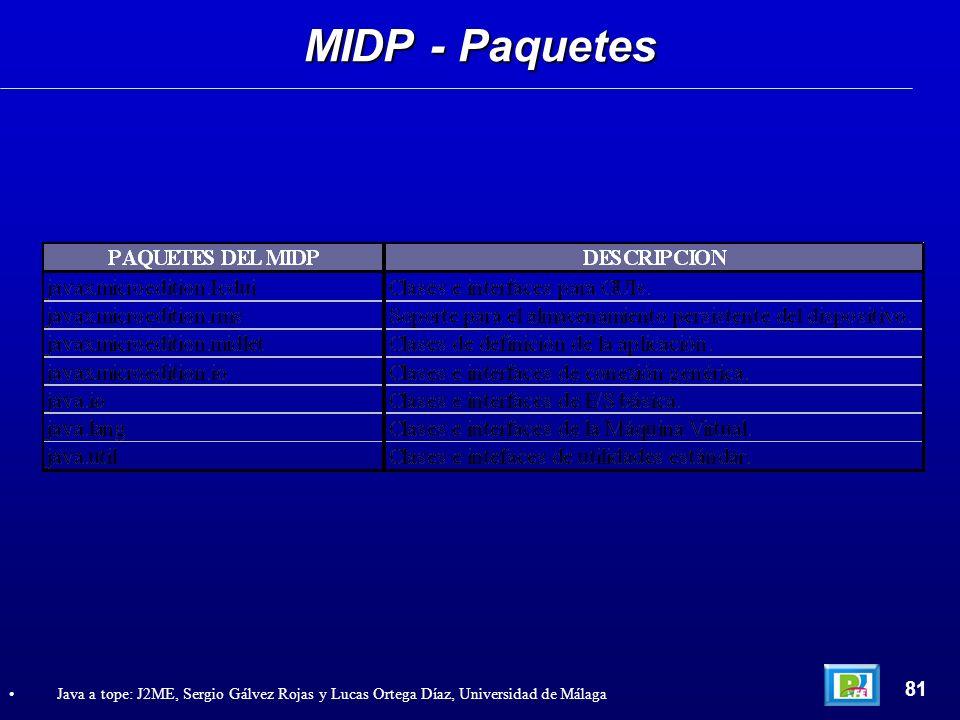MIDP - Paquetes 81 Java a tope: J2ME, Sergio Gálvez Rojas y Lucas Ortega Díaz, Universidad de Málaga