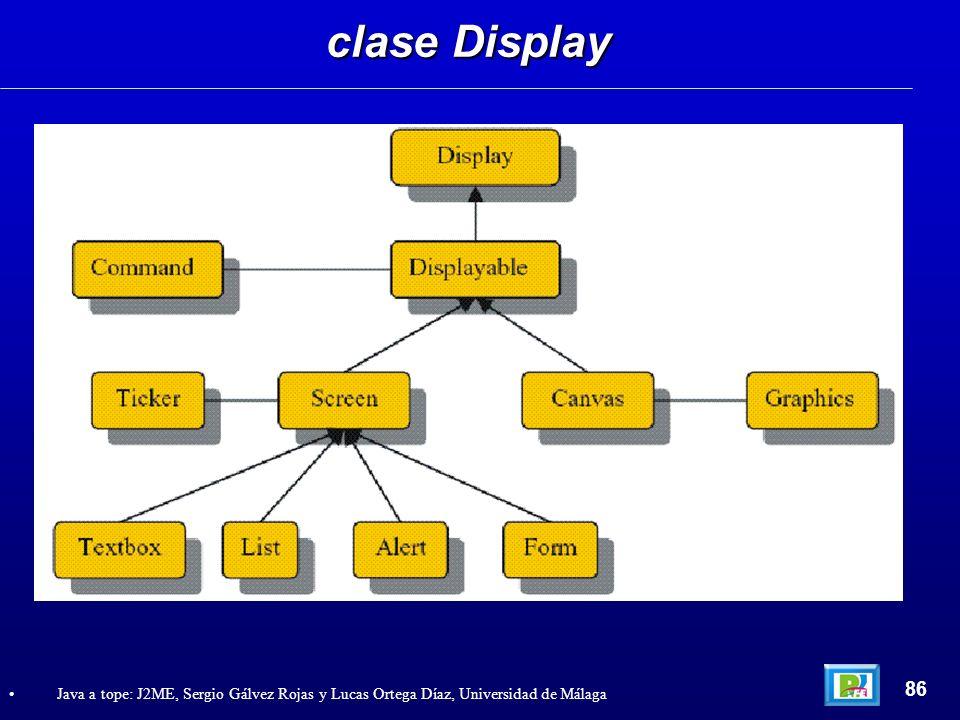 clase Display 86 Java a tope: J2ME, Sergio Gálvez Rojas y Lucas Ortega Díaz, Universidad de Málaga