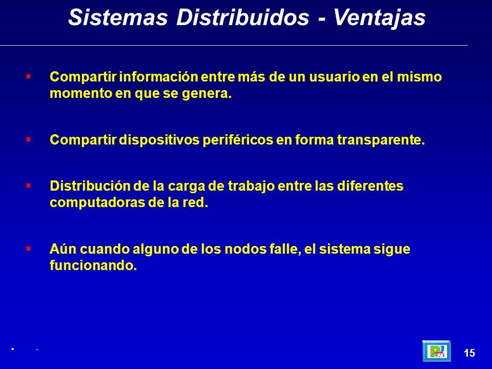 15 Sistemas Distribuidos - Ventajas - Compartir información entre más de un usuario en el mismo momento en que se genera. Compartir dispositivos perif