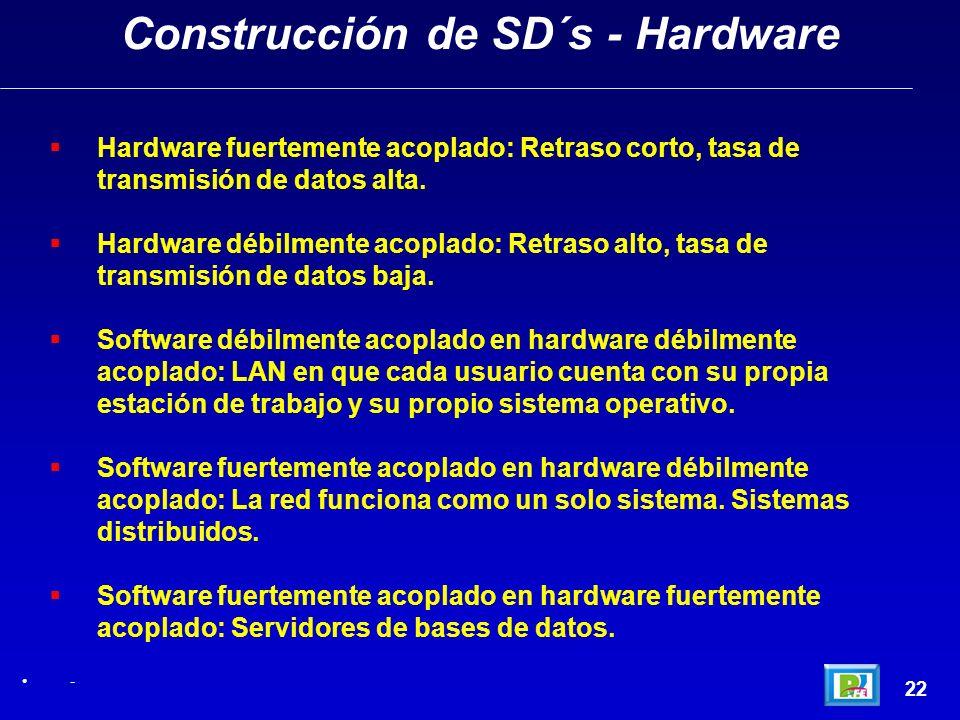 22 Construcción de SD´s - Hardware - Hardware fuertemente acoplado: Retraso corto, tasa de transmisión de datos alta. Hardware débilmente acoplado: Re