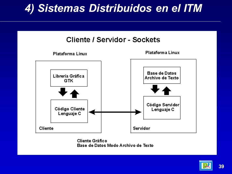 39 4) Sistemas Distribuidos en el ITM