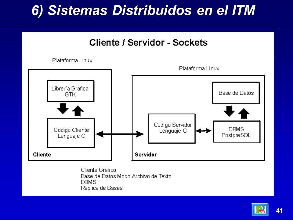 41 6) Sistemas Distribuidos en el ITM