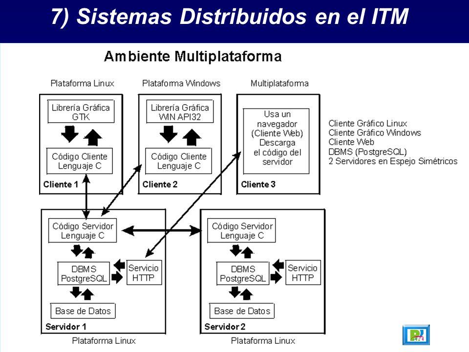 7) Sistemas Distribuidos en el ITM 42