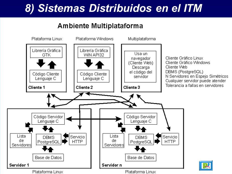 8) Sistemas Distribuidos en el ITM 43