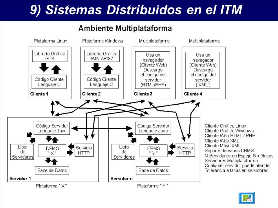 9) Sistemas Distribuidos en el ITM 44