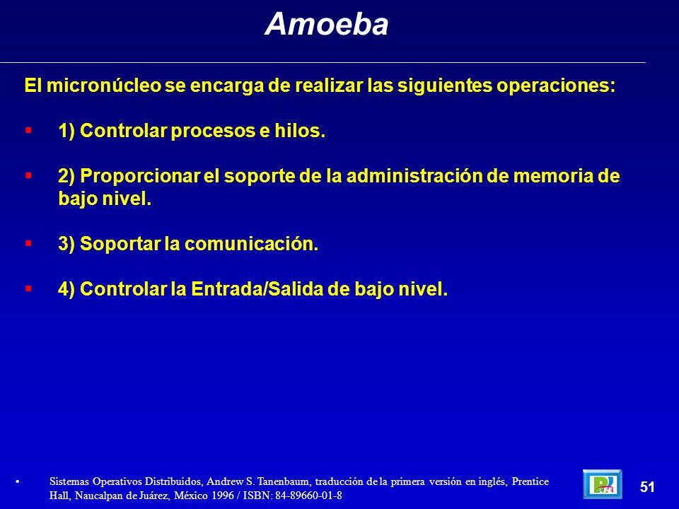 El micronúcleo se encarga de realizar las siguientes operaciones: 1) Controlar procesos e hilos. 2) Proporcionar el soporte de la administración de me