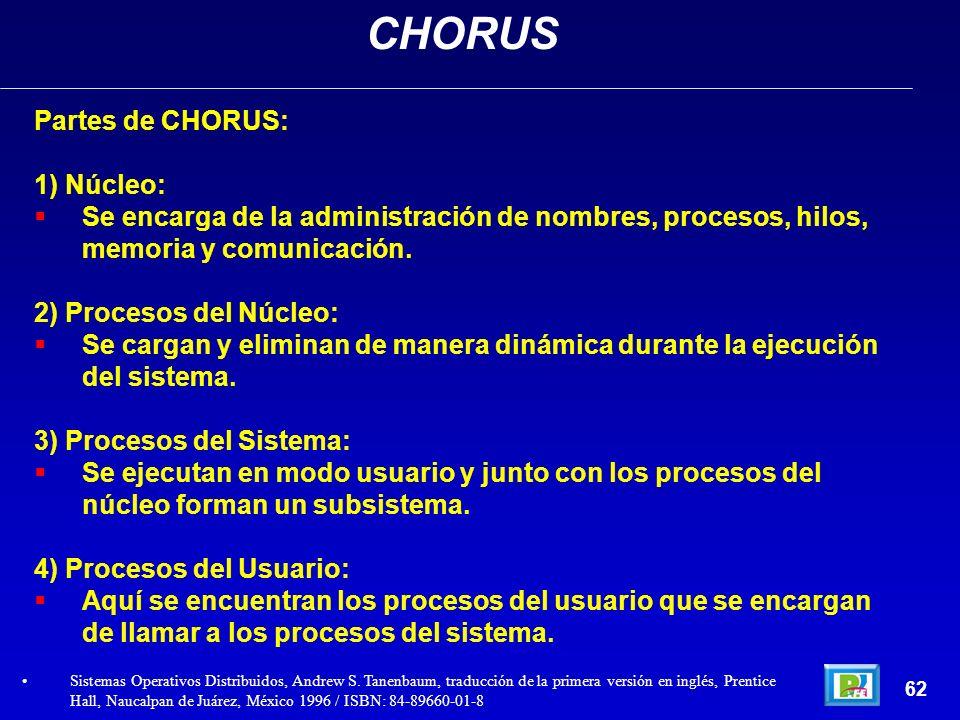 Partes de CHORUS: 1) Núcleo: Se encarga de la administración de nombres, procesos, hilos, memoria y comunicación. 2) Procesos del Núcleo: Se cargan y