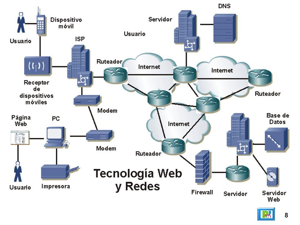 Características: Inició desde cero sin preocuparse por la compatibilidad con otros sistemas operativos.