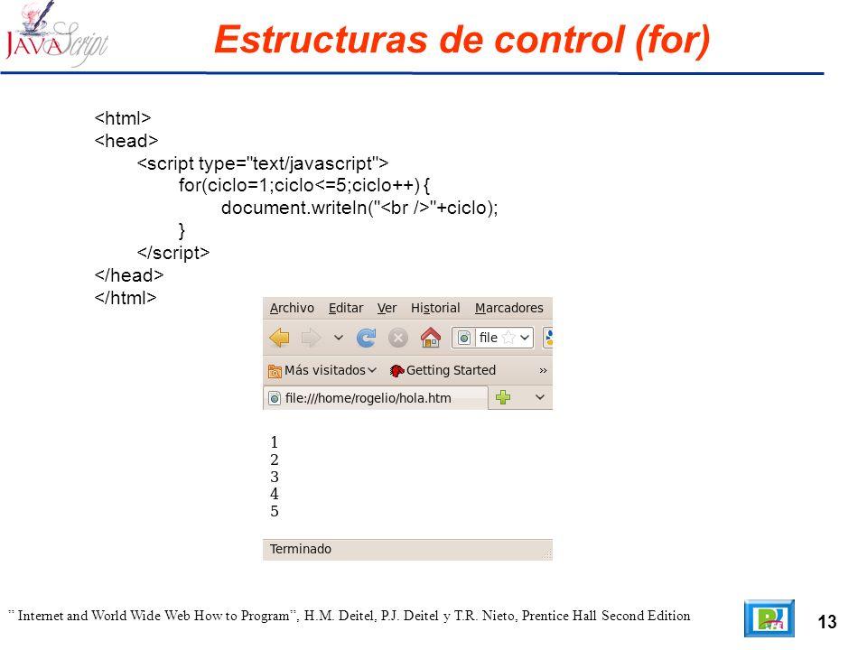 13 Internet and World Wide Web How to Program, H.M. Deitel, P.J. Deitel y T.R. Nieto, Prentice Hall Second Edition Estructuras de control (for) for(ci