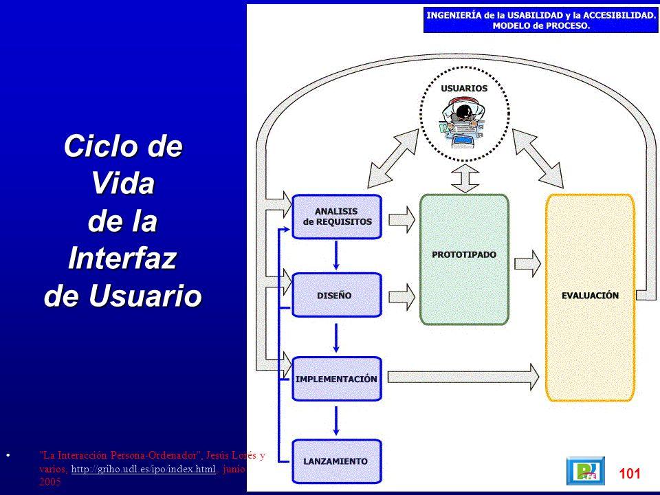 Ciclo de Vida de la Interfaz de Usuario 101 La Interacción Persona-Ordenador , Jesús Lorés y varios, http://griho.udl.es/ipo/index.html, junio 2005http://griho.udl.es/ipo/index.html